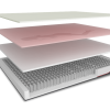 Saltea Domine Hybrid Supreme (înălțime 22 cm) 5 straturi suport