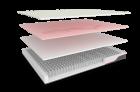 Saltea Domine Hybrid Supreme (inaltime 22 cm) 5 straturi suport – 90×200 cm