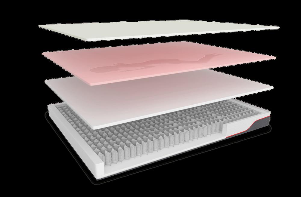 Saltea multistraturi Domine Hybrid Supreme 90x200x22cm, hibrida, arcuri individuale + spuma poliuretanica cu memorie,fund anti-alunecare, fermitate medie